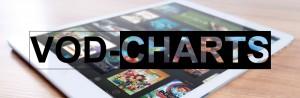 VOD-Charts: Squid Game eilt allen davon